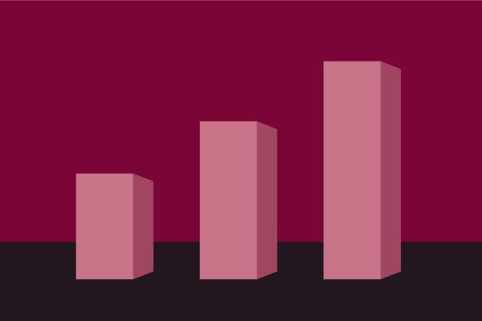 Ceny panelových bytů se blíží těm cihlovým. Grafika:Deník N