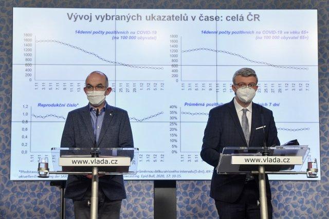 Ministr zdravotnictví Jan Blatný avicepremiér Karel Havlíček. Foto:ČTK