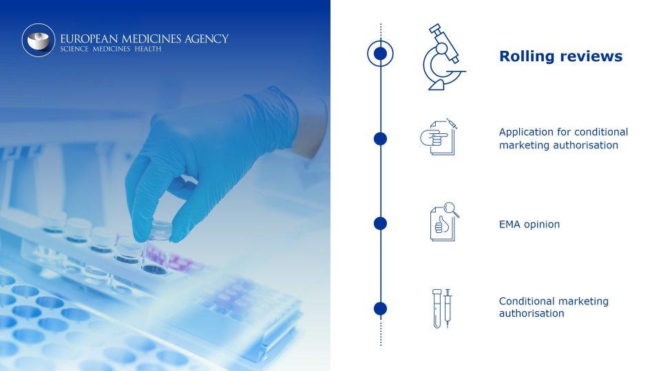 Prověřování ruské vakcíny. Zdroj: EMA