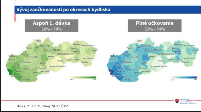 Vývoj proočkovanosti vjednotlivých okresech Slovenska, podle bydliště. Zdroj: slovenské ministerstvo zdravotnictví